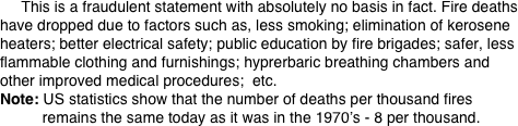 This is a fraudulent statement with absolutely no basis in fact. Fire deaths have dropped due to factors such as, less smoking; elimination of kerosene heaters; better electrical safety; public education by fire brigades; safer, less flammable clothing and furnishings; hyprerbaric breathing chambers and other improved medical procedures;  etc.
